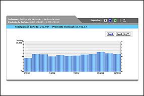 Evolución mensual de visitas al portal durante  2012
