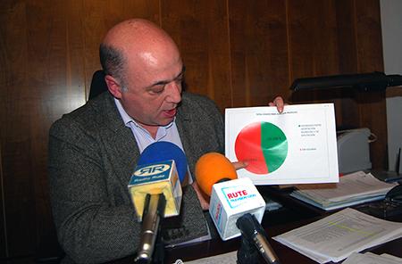Antonio  Ruiz muestra el documento en el que se reflejan las aportaciones comprometidas  por Ayuntamiento y Diputación para terminar la piscina